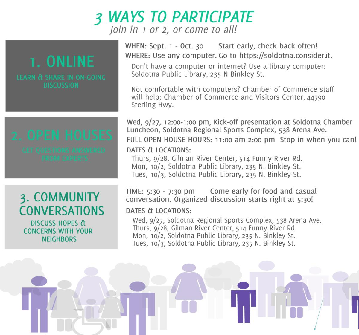 3 ways to participate
